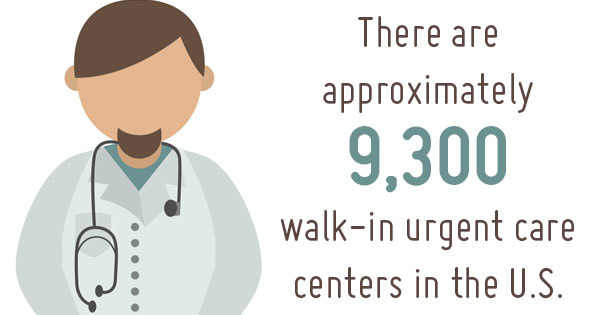 the best in urgent care services