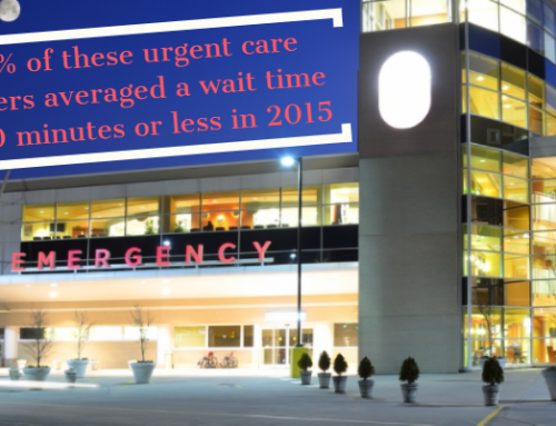 A Guide to Your Urgent Care Visit