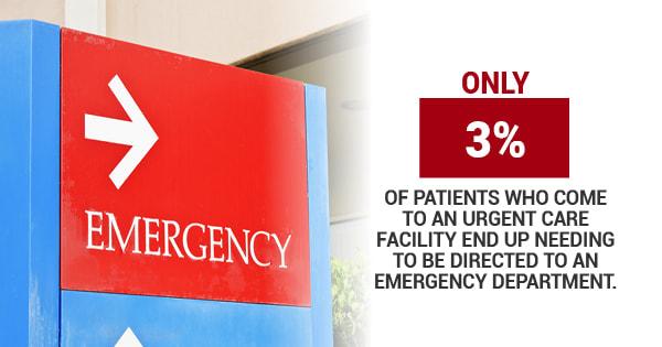 urgent medical services