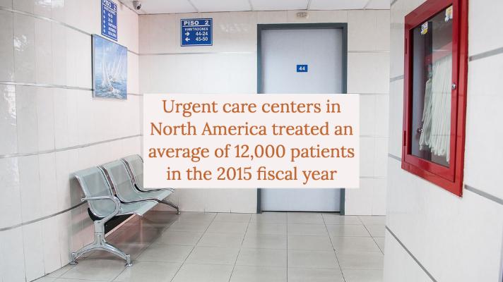 closest urgent care location